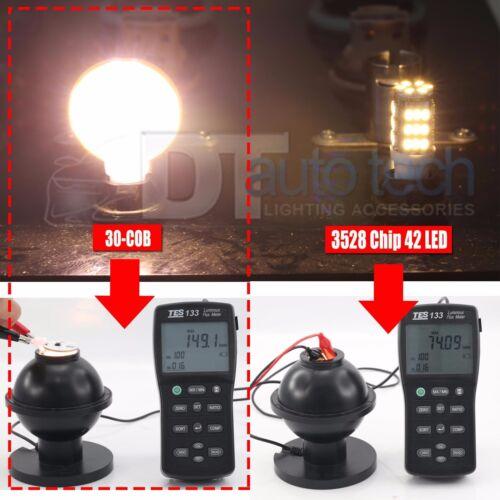 10X High Power T10//921//194 RV Camper Trailer LED Interior Light Bulbs Warm White