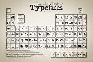 Tavola periodica dei caratteri tipografici gigante grande wall art deco poster a1 a2 a3 a4 ebay - Tavola periodica dei metalli ...