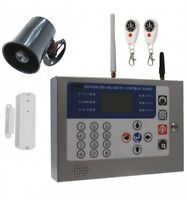 Workshop Gsm Wireless Alarm System 1