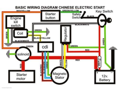 50//70//90//110CC WIRE HARNESS WIRING Loom CDI ATV QUAD COOLSTER Taotao Buggy SunL
