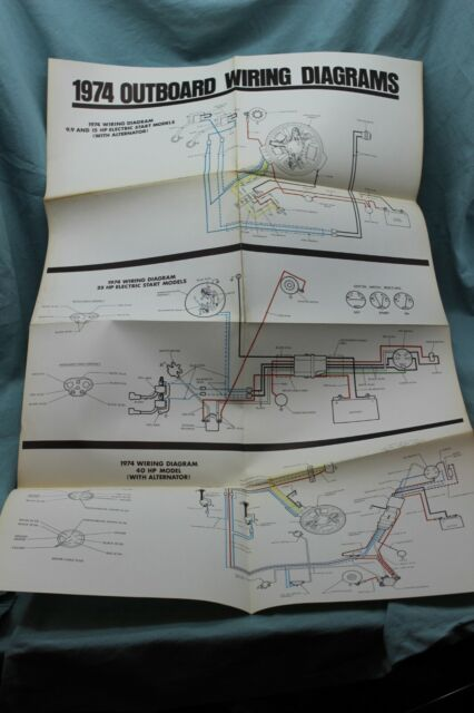 Johnson Marine Boat 1974 Outboard Wiring Diagrams 9 9 15