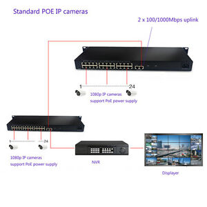 24 Ports PoE Switch for CCTV Network POE IP Cameras NVR