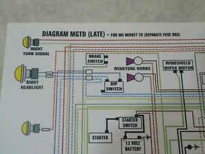 [ZTBE_9966]  1953 MGTD (Late) Wiring Diagram 11 By 17