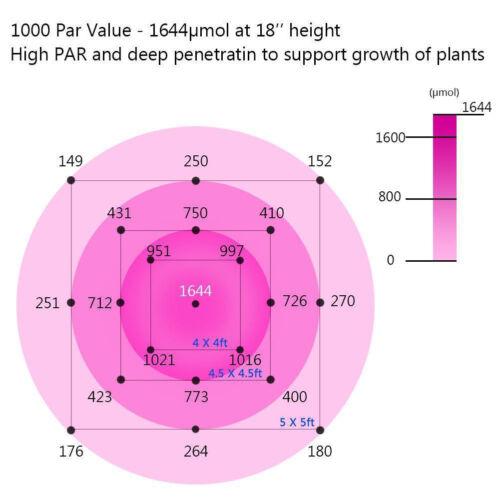 600W//1000W//2000W LED Grow Light Full Spectrum Veg Flower Indoor Plant Lamp/&Panel