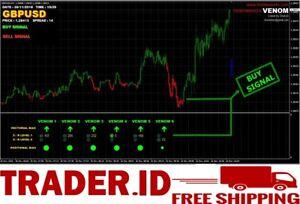Форекс индикатор venom расписание сессии форекс по gmt