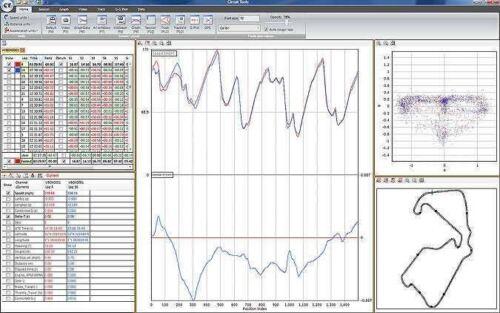 Racelogic Vbox Sport Performance /& Lap Time Data Logger