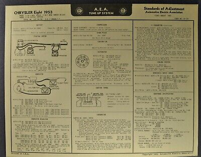 1953 Chrysler V8 Tune Up Chart Wiring Diagram New Yorker ...