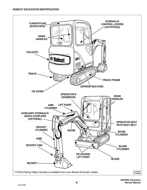 Bobcat 320 320l 322 Mini Excavator 2006 Rev Repair Service Manual