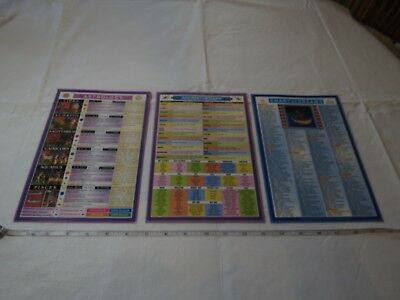 laminated chart of dreams aromatherapy astrology home use treatments quick find