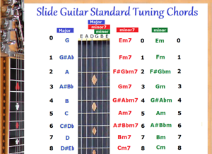 slide guitar standard tuning chord chart for 6 string lap steel dobro guitar ebay. Black Bedroom Furniture Sets. Home Design Ideas