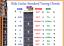 SLIDE-GUITAR-STANDARD-TUNING-CHORD-CHART-FOR-6-STRING-LAP-STEEL-DOBRO-GUITAR miniature 1