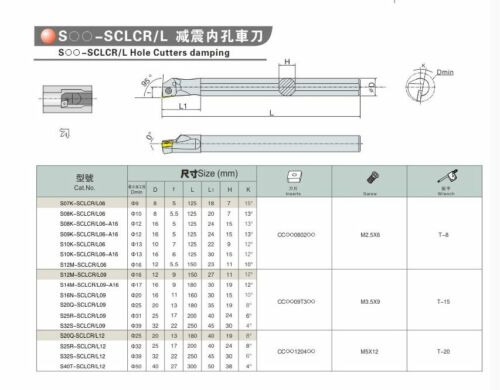 12×150mm Internal Lathe Boring Bar Turning Tool For CCMT0602 S12M-SCLCR06