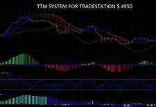 BEST TRADESTATION MEGAPACK (AMAZING 5 SYSTEMS MEGAPACK !!)
