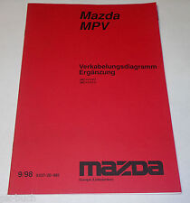 Werkstatthandbuch Elektrik Schaltpläne Mazda MPV Typ LV bis Baujahr 1999