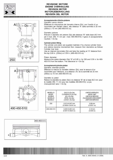 husqvarna tc 250 450 510 full service repair manual 2005 2006