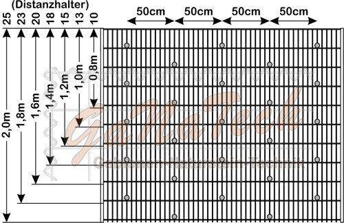 10 Distanzhalter Steinzaun Gabionenzaun Gabione Profilpfosten Doppelstabmatte ✔