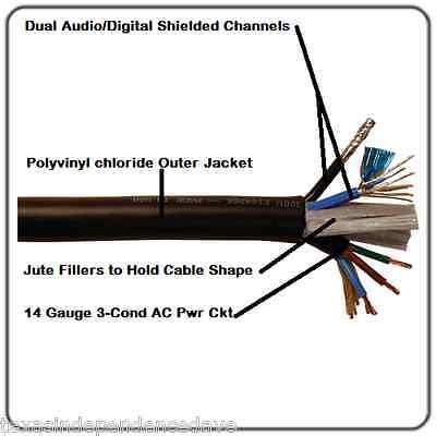 Rapco Siamese Cable 2 CH Balanced Audio & AC Power Bulk Wire - Per Foot USA  Made | eBay
