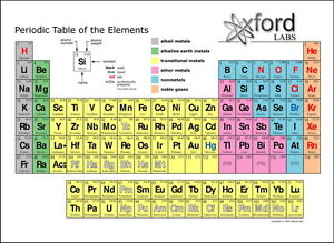 image is loading 017 periodic table of the elements fabric chemical - Periodic Table Fabric