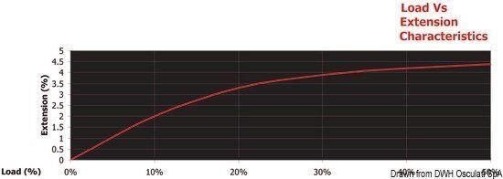 Marlow Excel Racing 6 mm mm mm weiß Marke Marlow 06.429.06BI 5a6c02