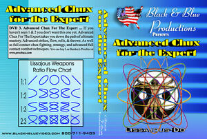 Advanced-Prochux-Nunchaku-for-the-Expert-Instructional-DVD-Vol-3-by-Lee-Barden