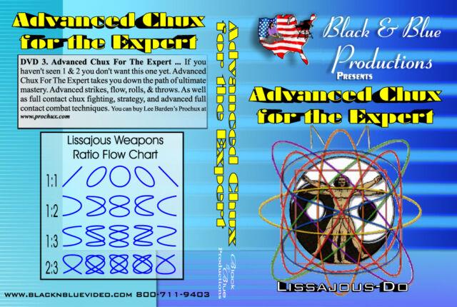 Advanced Prochux Nunchaku for the Expert Instructional DVD Vol.3 by Lee Barden