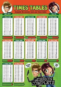 Image Is Loading TIMES TABLES COOL CHILDREN KIDS EDUCATION POSTER CHART