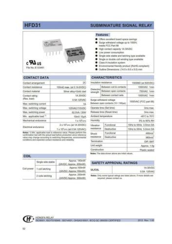 HONGFA HFD31//012 Relais 2x Wechsler 1A 12V Subminiature Signal Relay 860573