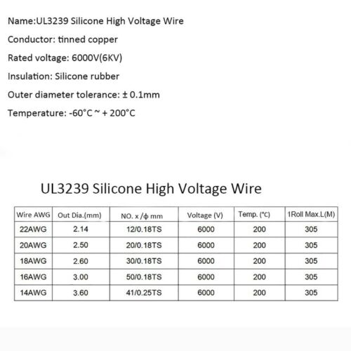 14//16//18//20//22AWG Cable UL3239 Silicone Wire 6KV Soft Silicone Rubber High Temp.