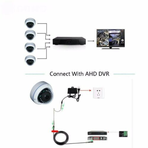 2.0MP AHD HD 1080P wired Camera 360 Degree Fisheye Panoramic IR Night View lens
