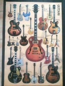 guitar all types name series music instrument poster print no j4266 ebay. Black Bedroom Furniture Sets. Home Design Ideas