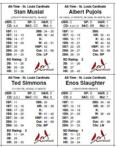 BJY -  MLB All-Time Great Teams 1200 Players Set Statis-Pro Baseball .pdf