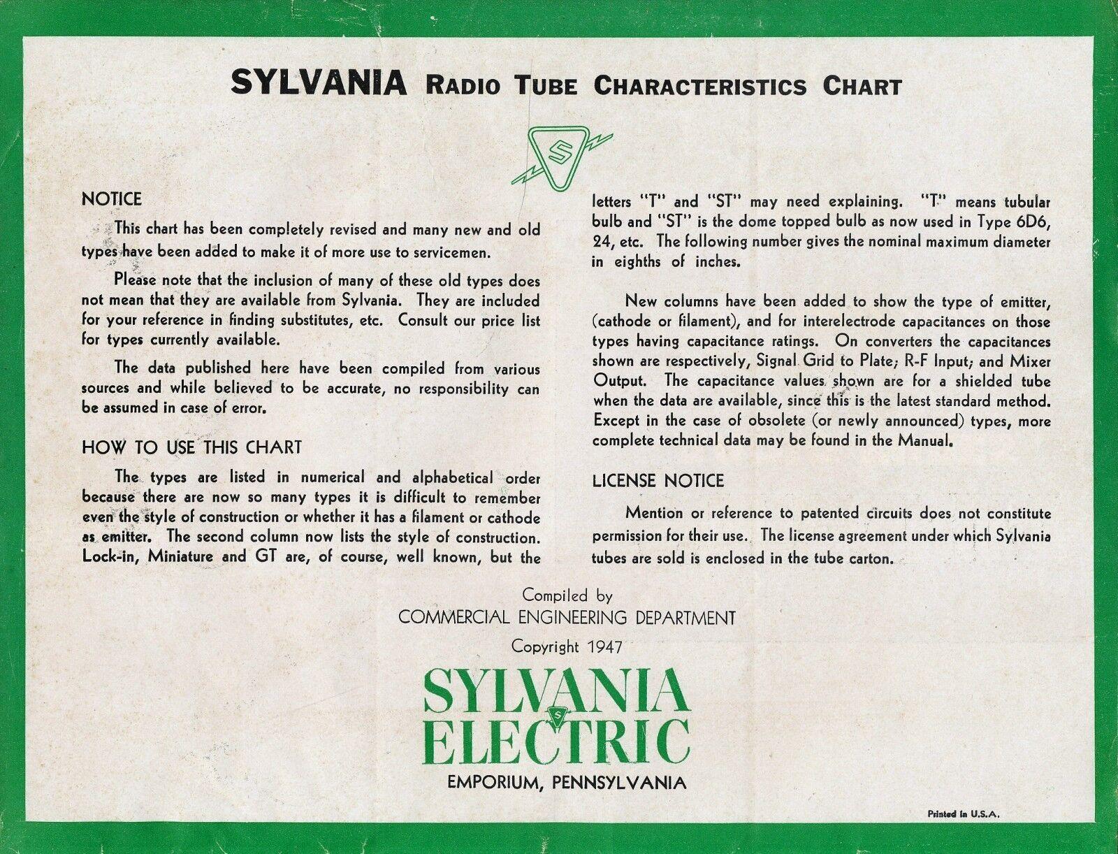 Sylvania Tube Substitution Plus Characteristics Manual. Sylvania Tube Substitution Plus Characteristics Manual Transmitting And On Cd Ebay. Wiring. Sylvania Tube Radio Schematics At Scoala.co