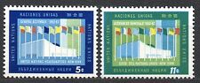 UN / New York office - 1963 UN building Mi. 134-35 MNH