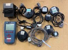 Ophir Detectors And Meter