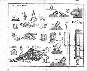 Antique-map-Von-der-Artillerie