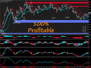95 accurate binary options forex scalping arrow indicator free download