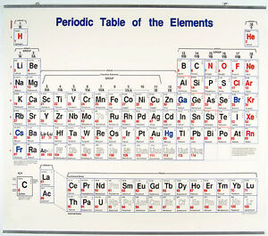 Periodic table of the elements wall chart ebay image is loading periodic table of the elements wall chart urtaz Image collections