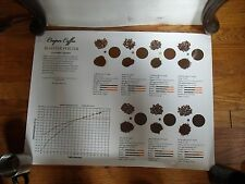 "Coffee Roaster Poster -- Education Espresso Barista Art Restaurant 18"" X 24"""