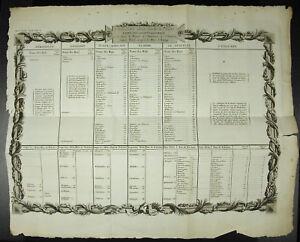 Variazioni-Storici-1782-Assiria-Nimus-Astiage-Tolomeo-Egitto-Incisione-XVIII