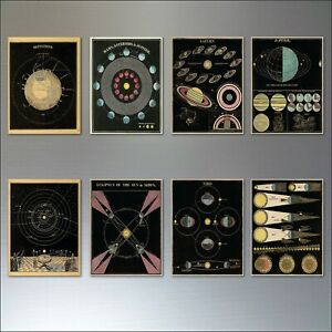 Space-planets-vintage-asa-smith-astronomy-illustrations-flexible-fridge-magnets