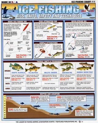 PRO-FISHERMAN'S ICE FISHING CHART - Tightline Tightlines Publications #14