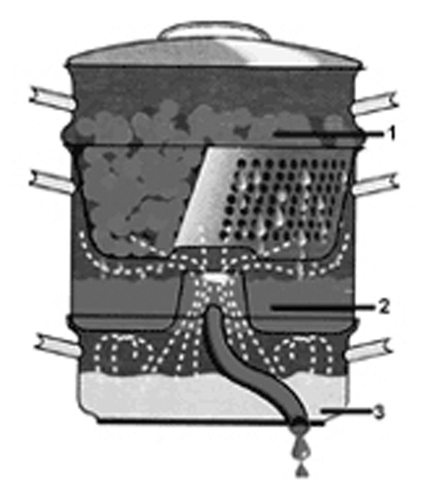 Estrattore di Cera Cera Cera  8.0 L acciaio 7x Fondo ad Induzione Estrattore di Cera 0266c2