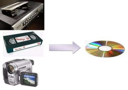 Place your old VHS, Beta or Camcorder Video Tapes on DVD