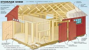All-DIY-Carpentry-Woodwork-Business-21gb-5-Dvd-Electric-Plans-Make-Own-Furniture