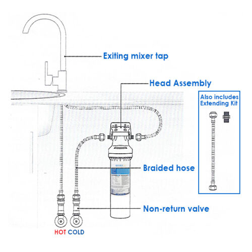 Aqua Blue H20 High Flow In-line 4 Stage Replacement Cartridge ONLY