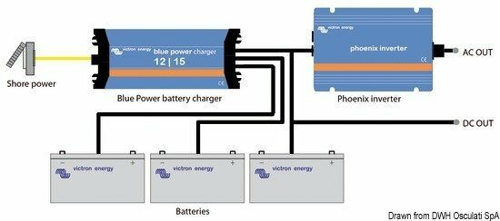 Wechselrichter Victron Phoenix 1200/2400 12V W 12V 1200/2400 Marke energy Blau power 14 41e43a
