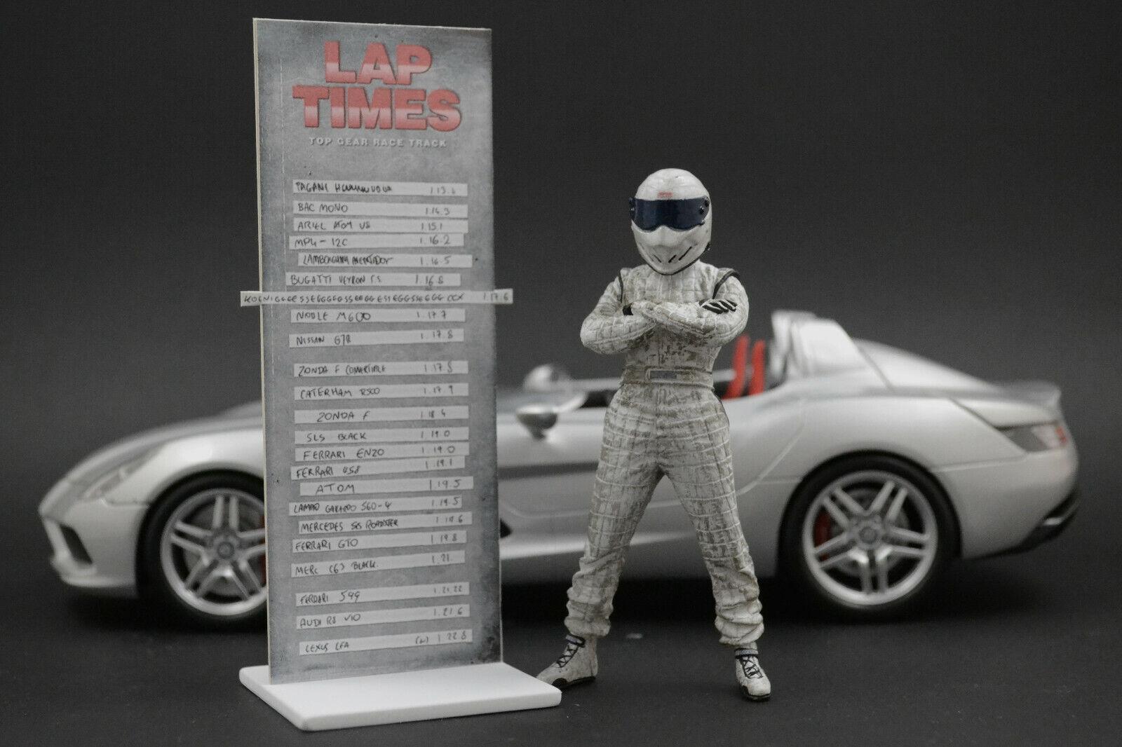 The Bianco Dirty Stig (3) personaggio per 1:18 Autoart PAGANI ZONDA HUAYRA Top Gear BBR