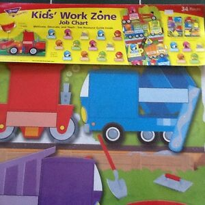 how to set up a job board for kids