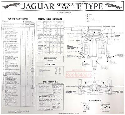 JAGUAR WIRING MAINTENANCE XKE E TYPE ELECTRICAL V12 S3 ...