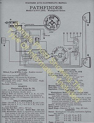 [SCHEMATICS_48IS]  1922 1923 Durant Model B-22 6 Cyl Car Wiring Diagram Electric System Specs  638 | eBay | Durant Wiring Diagram |  | eBay
